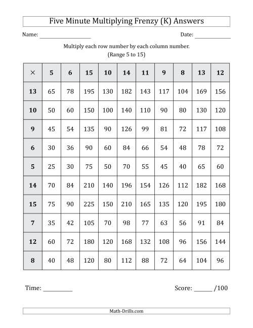 The Five Minute Multiplying Frenzy (Factor Range 5 to 15) (K) Math Worksheet Page 2