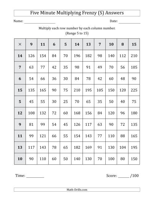 The Five Minute Multiplying Frenzy (Factor Range 5 to 15) (S) Math Worksheet Page 2