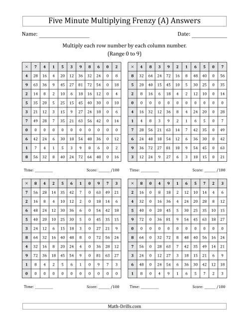 The Five Minute Multiplying Frenzy (Factor Range 0 to 9) (4 Charts) (A) Math Worksheet Page 2