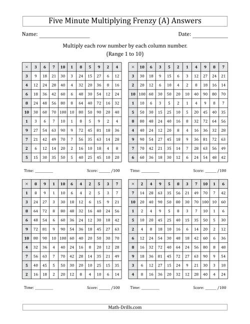 The Five Minute Multiplying Frenzy (Factor Range 1 to 10) (4 Charts) (A) Math Worksheet Page 2