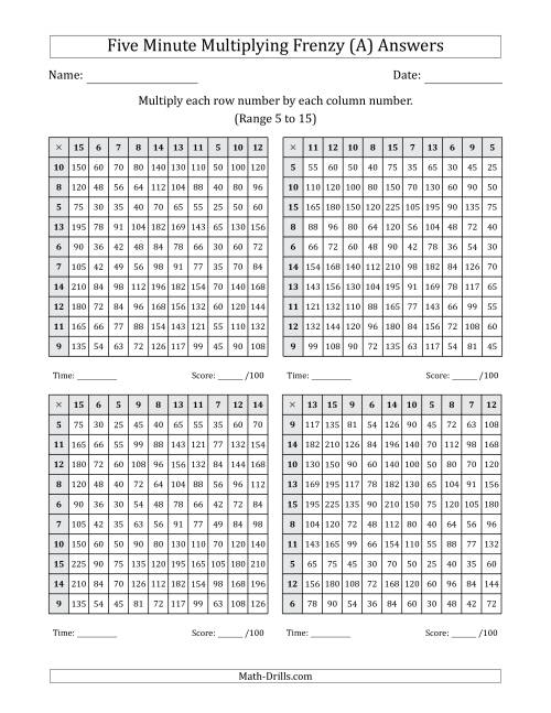 The Five Minute Multiplying Frenzy (Factor Range 5 to 15) (4 Charts) (A) Math Worksheet Page 2