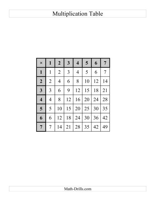 The Multiplication Tables to 49 -- One per page (A) Math Worksheet