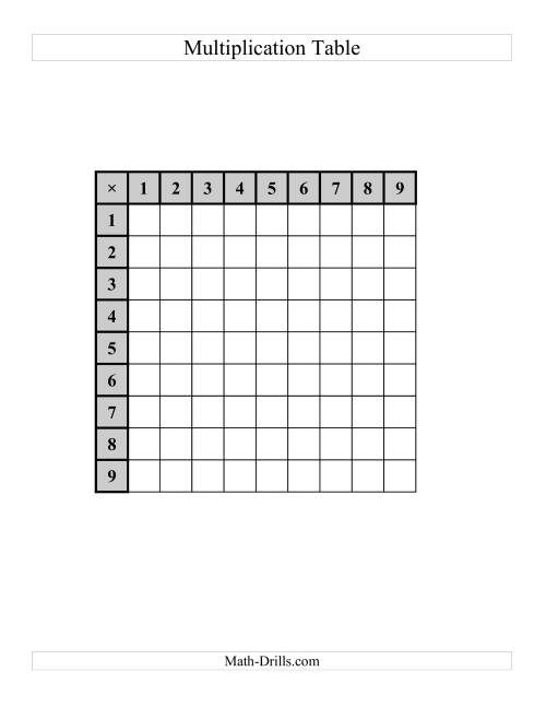 The Multiplication Tables to 81 -- One per page (B) Math Worksheet Page 2