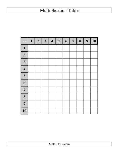 The Multiplication Tables to 100 -- One per page (C) Math Worksheet Page 2
