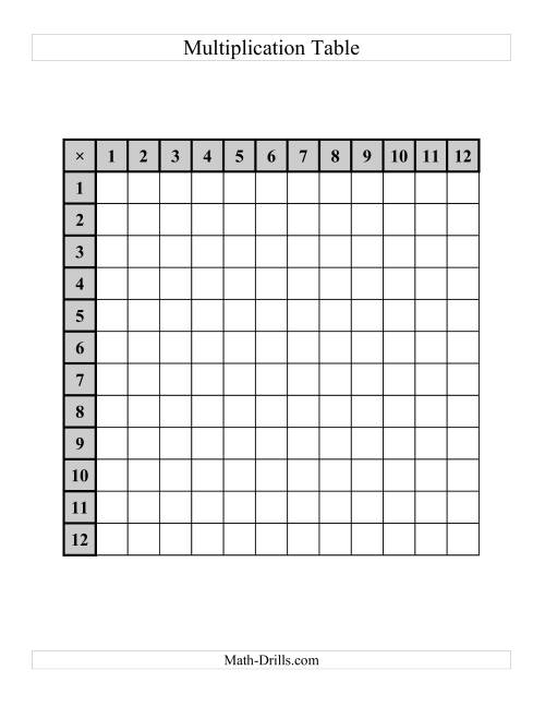 The Multiplication Tables to 144 -- One per page (D) Math Worksheet Page 2