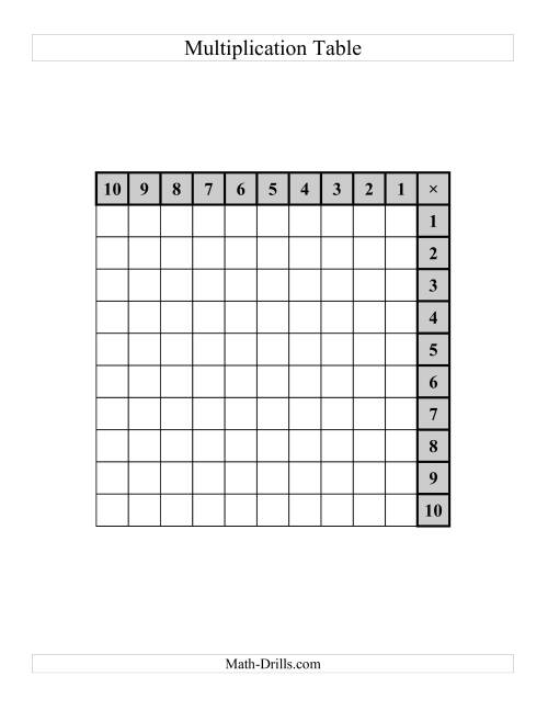 The Left-Handed Multiplication Tables to 100 -- One per page (C) Math Worksheet Page 2