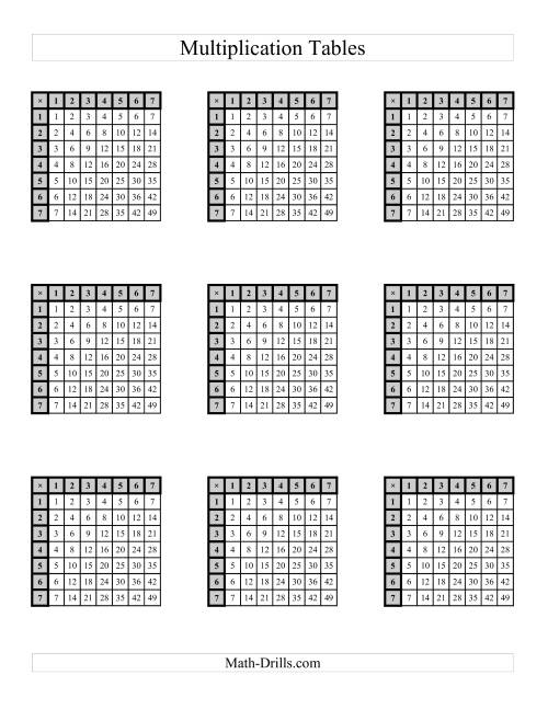Multiplication Tables to 49 Four per page A Multiplication – Learning Multiplication Tables Worksheets