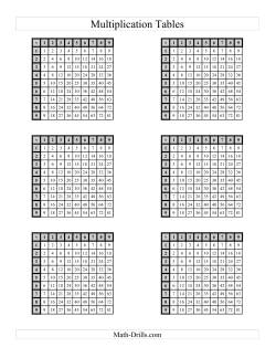 Multiplication Tables to 81 -- Four per page (B)