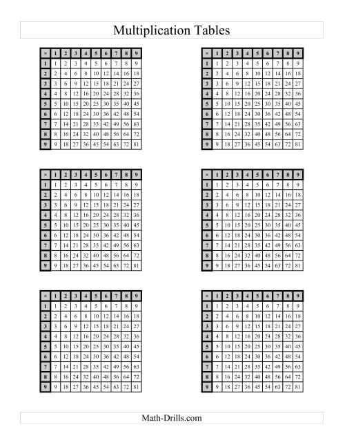 The Multiplication Tables to 81 -- Four per page (B) Math Worksheet