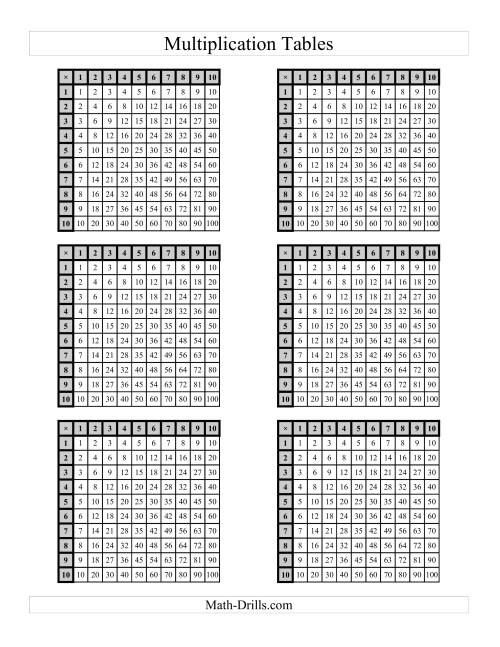The Multiplication Tables to 100 -- Four per page (C) Math Worksheet