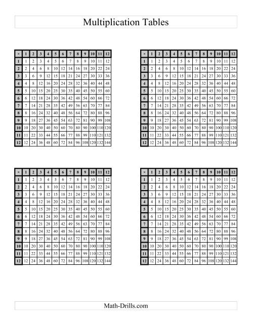 The Multiplication Tables to 144 -- Four per page (D) Math Worksheet