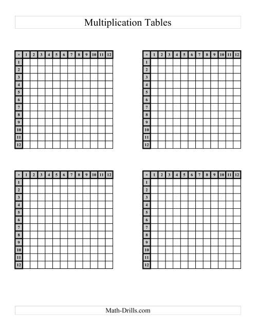 The Multiplication Tables to 144 -- Four per page (D) Math Worksheet Page 2