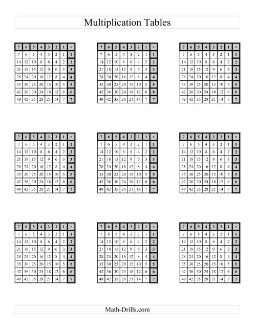 The Left-Handed Multiplication Tables to 49 -- Four per page (A) Math Worksheet