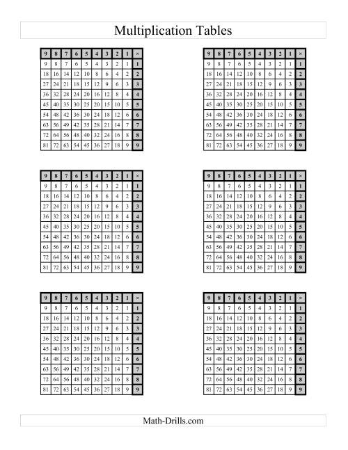 The Left-Handed Multiplication Tables to 81 -- Four per page (B) Math Worksheet