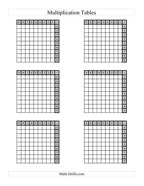 The Left-Handed Multiplication Tables to 81 -- Four per page (B) Math Worksheet Page 2