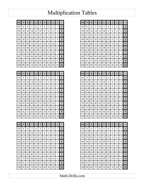 The Left-Handed Multiplication Tables to 100 -- Four per page (C) Math Worksheet
