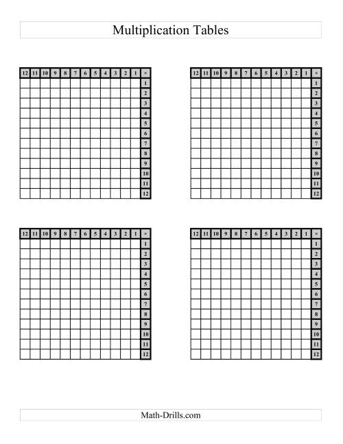 The Left-Handed Multiplication Tables to 144 -- Four per page (D) Math Worksheet Page 2