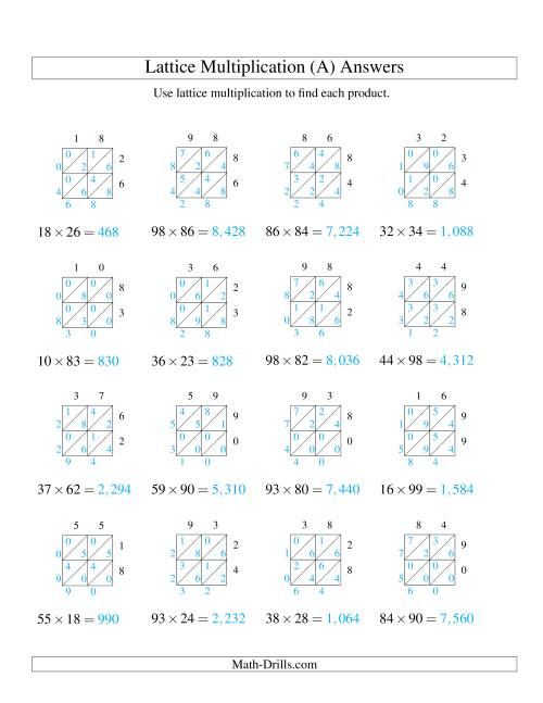 2-Digit by 2-Digit Lattice Multiplication (A)