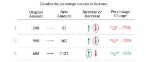 Percentage Increase/Decrease Sample Questions