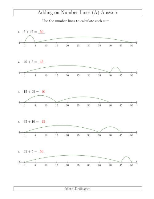 The Adding up to 50 on Number Lines with Intervals of 5 (A) Math Worksheet Page 2