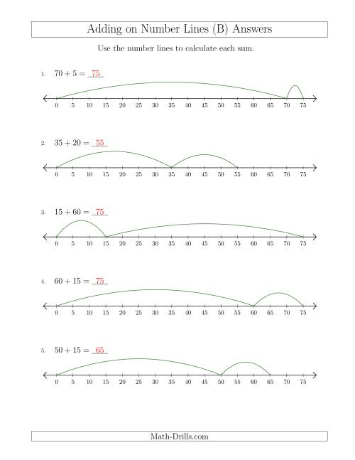 The Adding up to 75 on Number Lines with Intervals of 5 (B) Math Worksheet Page 2