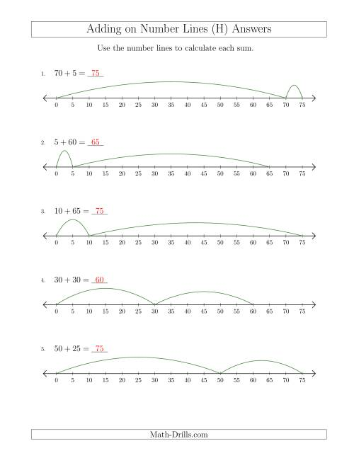 The Adding up to 75 on Number Lines with Intervals of 5 (H) Math Worksheet Page 2