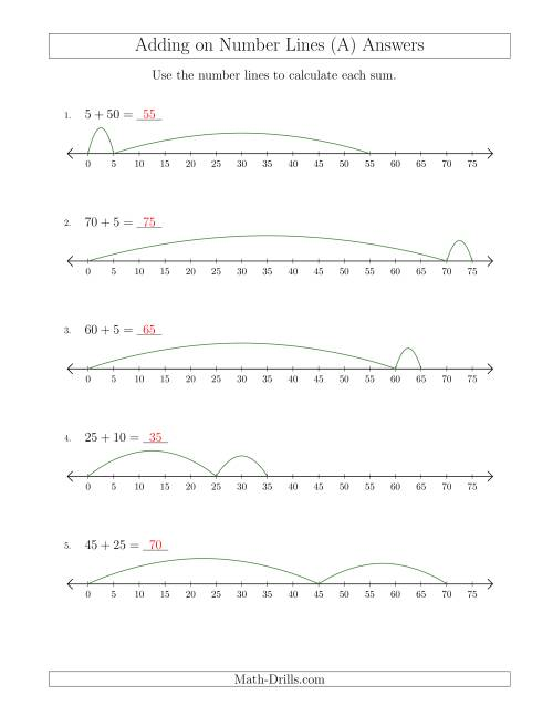The Adding up to 75 on Number Lines with Intervals of 5 (All) Math Worksheet Page 2