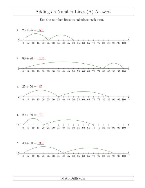 The Adding up to 100 on Number Lines with Intervals of 5 (A) Math Worksheet Page 2