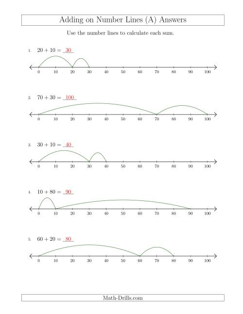 The Adding up to 100 on Number Lines with Intervals of 10 (A) Math Worksheet Page 2