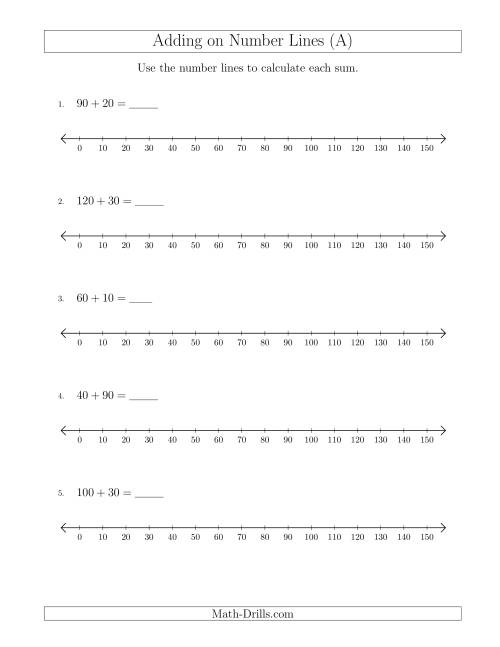 The Adding up to 150 on Number Lines with Intervals of 10 (A) Math Worksheet