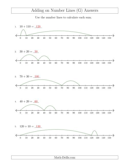 The Adding up to 150 on Number Lines with Intervals of 10 (G) Math Worksheet Page 2