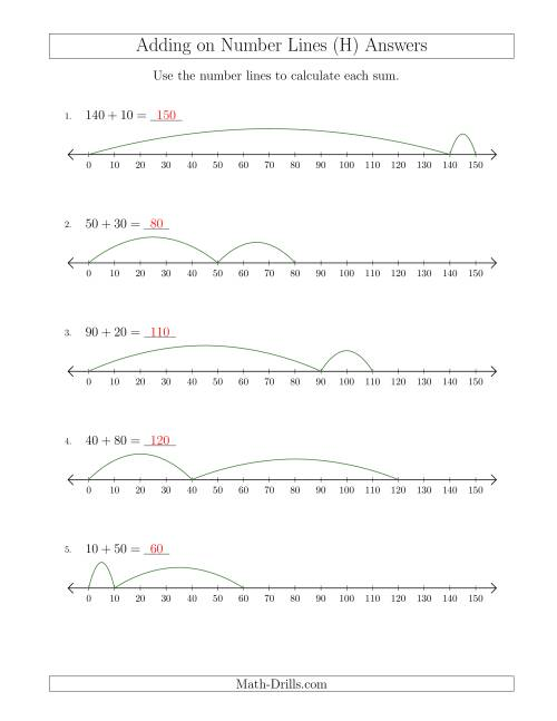 The Adding up to 150 on Number Lines with Intervals of 10 (H) Math Worksheet Page 2