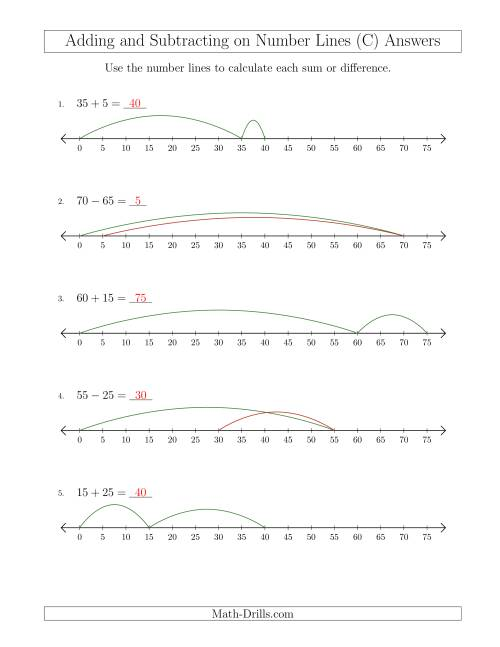 The Adding and Subtracting up to 75 on Number Lines with Intervals of 5 (C) Math Worksheet Page 2