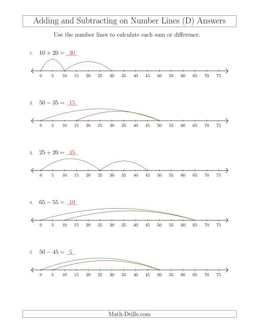 The Adding and Subtracting up to 75 on Number Lines with Intervals of 5 (D) Math Worksheet Page 2