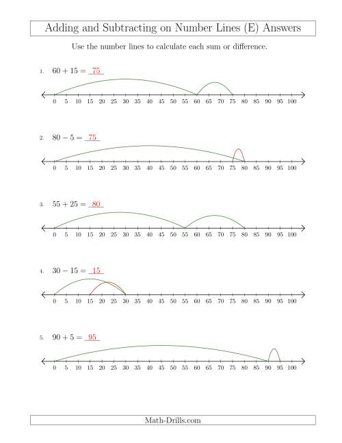 The Adding and Subtracting up to 100 on Number Lines with Intervals of 5 (E) Math Worksheet Page 2