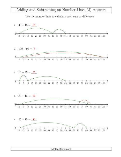The Adding and Subtracting up to 100 on Number Lines with Intervals of 5 (J) Math Worksheet Page 2