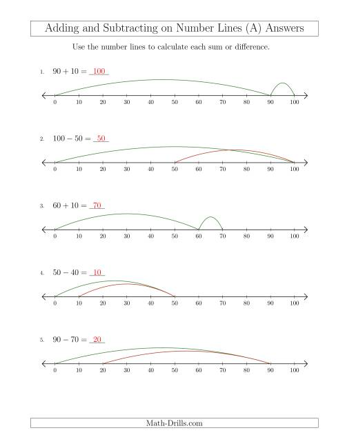 The Adding and Subtracting up to 100 on Number Lines with Intervals of 10 (A) Math Worksheet Page 2
