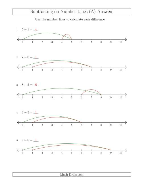 The Subtracting from Minuends up to 10 on Number Lines with Intervals of 1 (A) Math Worksheet Page 2