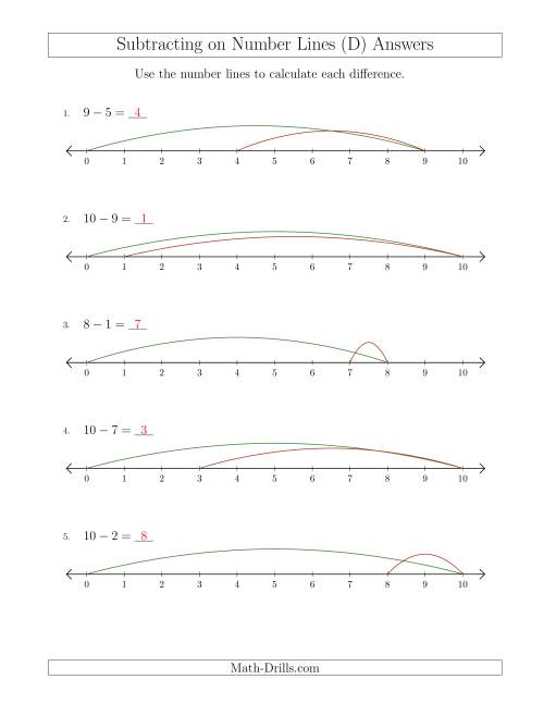 The Subtracting from Minuends up to 10 on Number Lines with Intervals of 1 (D) Math Worksheet Page 2