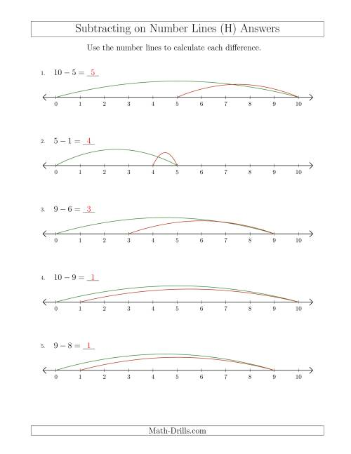 The Subtracting from Minuends up to 10 on Number Lines with Intervals of 1 (H) Math Worksheet Page 2