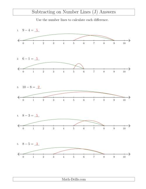 The Subtracting from Minuends up to 10 on Number Lines with Intervals of 1 (J) Math Worksheet Page 2