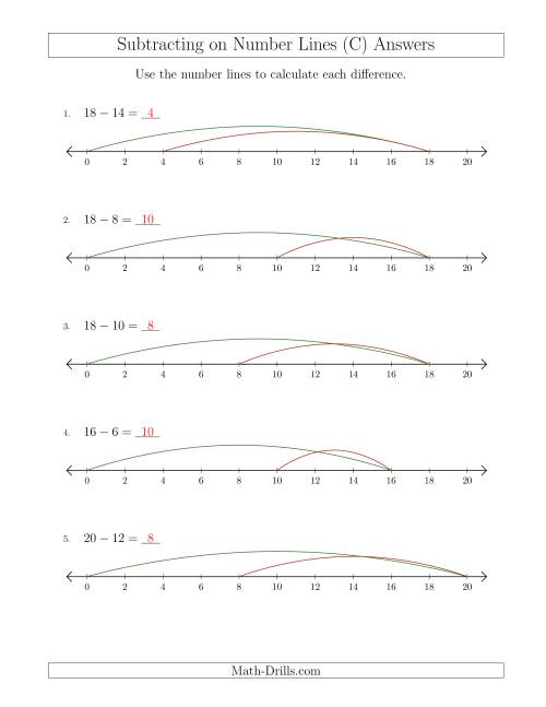 The Subtracting from Minuends up to 20 on Number Lines with Intervals of 2 (C) Math Worksheet Page 2
