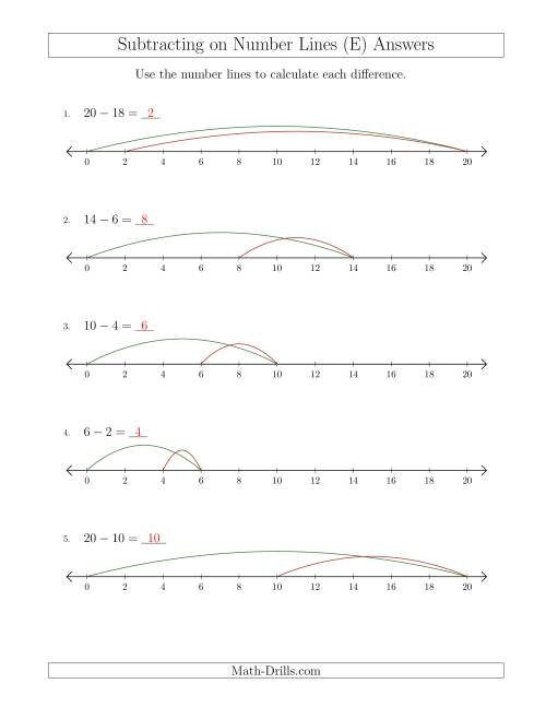 The Subtracting from Minuends up to 20 on Number Lines with Intervals of 2 (E) Math Worksheet Page 2