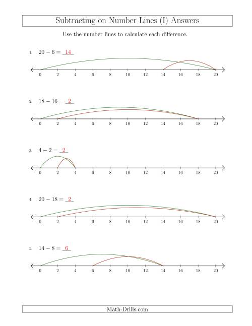 The Subtracting from Minuends up to 20 on Number Lines with Intervals of 2 (I) Math Worksheet Page 2