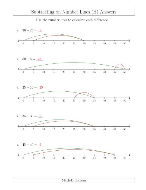 The Subtracting from Minuends up to 50 on Number Lines with Intervals of 5 (H) Math Worksheet Page 2