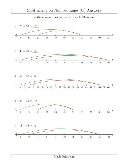 The Subtracting on Number Lines with Various Sizes and Intervals (C) Math Worksheet Page 2