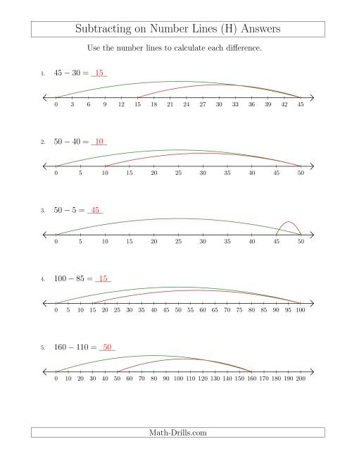 The Subtracting on Number Lines with Various Sizes and Intervals (H) Math Worksheet Page 2