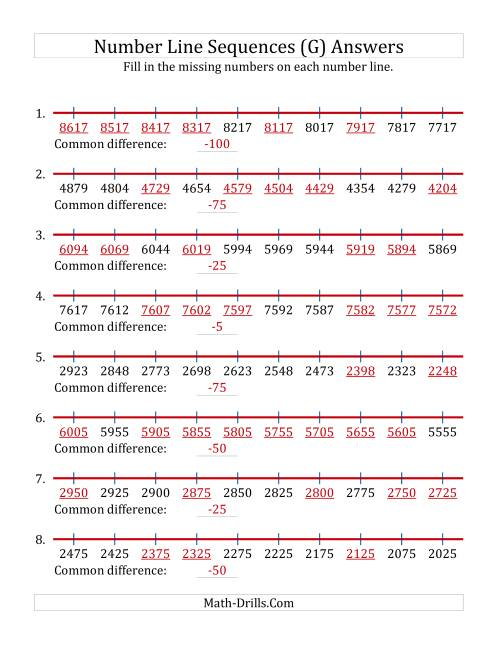 The Decreasing Number Line Sequences with Missing Numbers (Max. 10000) with Custom Common Differences (G) Math Worksheet Page 2