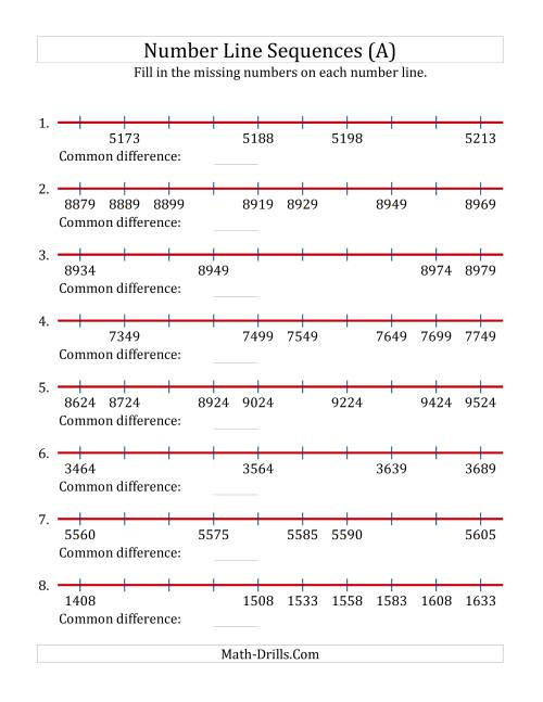 The Increasing Number Line Sequences with Missing Numbers (Max. 10000) with Custom Common Differences (A) Math Worksheet