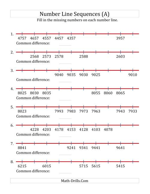 The Increasing and Decreasing Number Line Sequences with Missing Numbers (Max. 10000) with Custom Common Differences (A) Math Worksheet